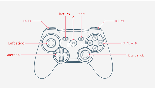 xiaomi-gamepad buttons